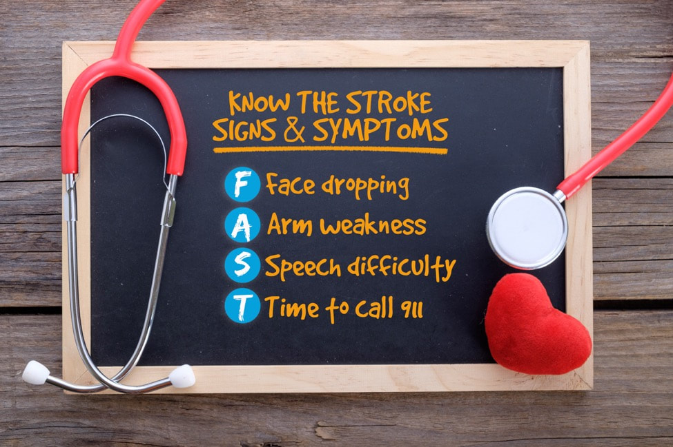 Know the Signs & Symptoms of Stroke Picture